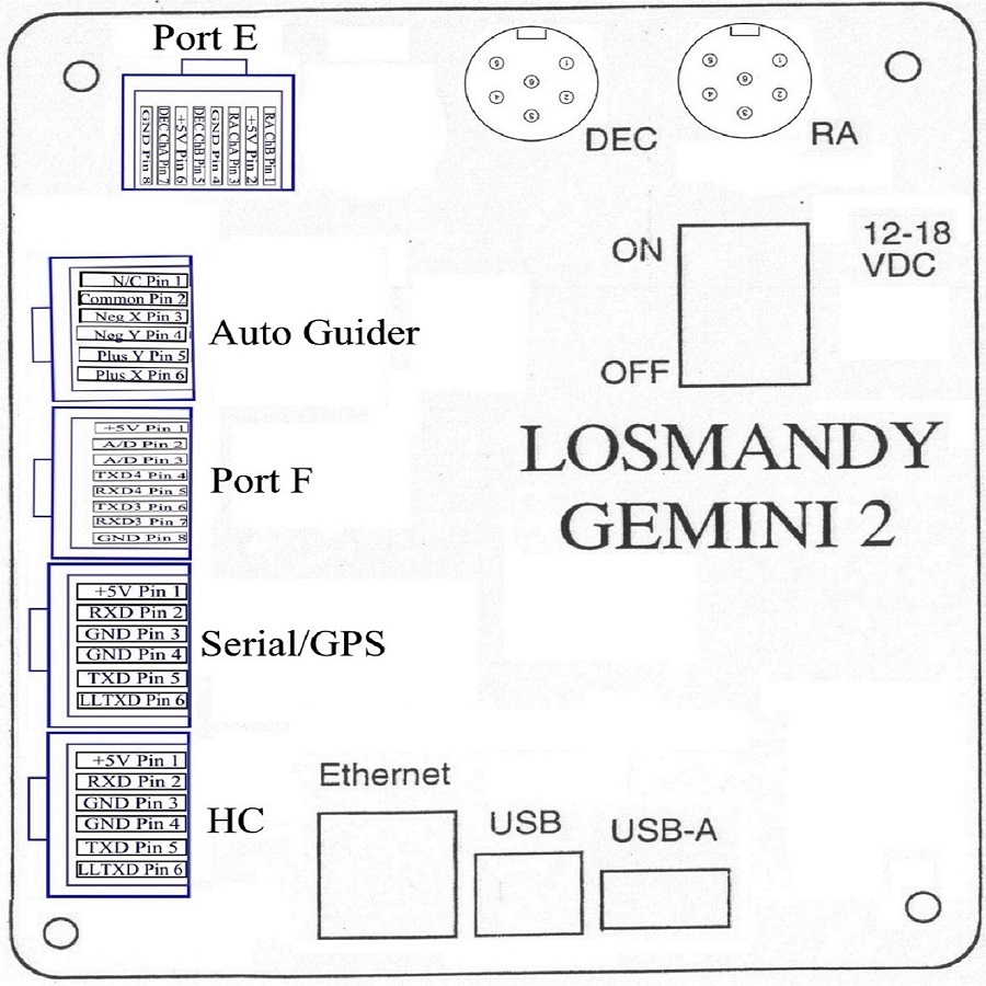 G2 Serial Port Modes Usb Crossover Cable Schematic Fig 1 For A Larger Image Click Here